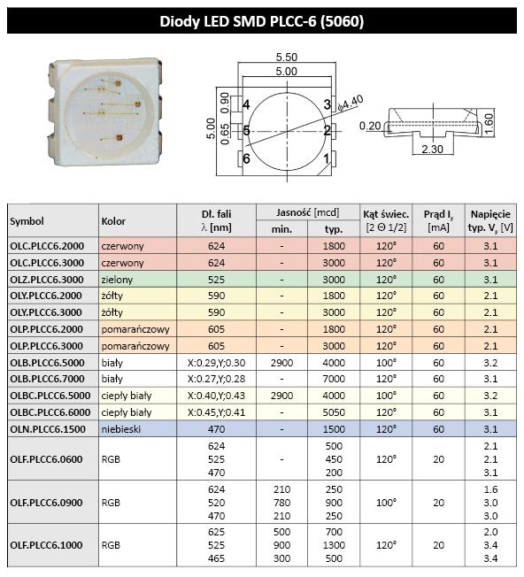 Optoelectronics- LED diodes SMD- 5050_5060 _PLCC6_ SMD LED-082071057