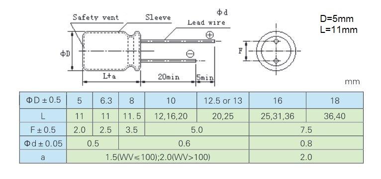 RTE 100uF 10V 105°C 5x11mm LOW E.S.R., radial type, LEAGUER ...