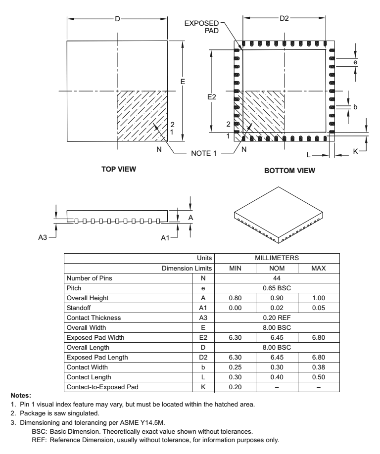 stn2120-i  ml obd solutions - misc circuits