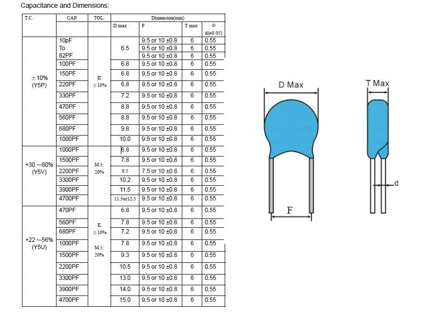 Safety Standard Capacitor X1 Y1 Amp X1 Y2 Wholesale